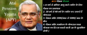 Documents required Atal Pension Yojana