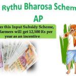 YSR Rythu Bharosa Scheme AP - Check Status 2020